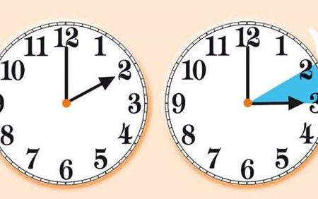 Torna l'ora legale: lancette avanti di un'ora.