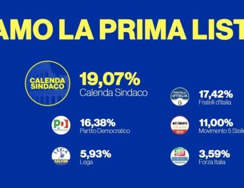 Calenda: Un risultato storico.